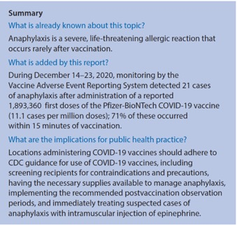 memo from CDC re allergic reactions to covid 19 vaccine