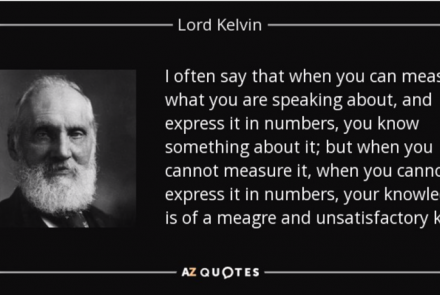 Photo of Lord Kelvin and Quote