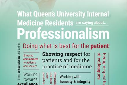 The Resident Perspective on Professionalism and Wellness in Medicine: How Janus looks Upon CanMEDS