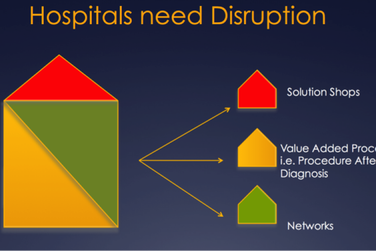 Patient-Oriented Care: A disruptive idea that will reshape hospitals